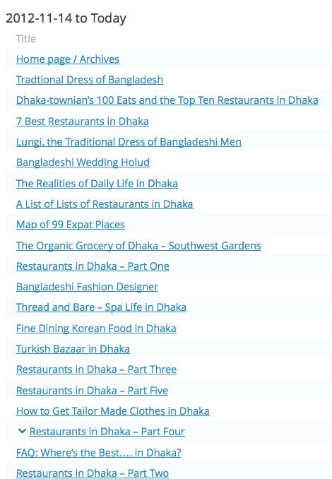 Top blog postings November 2012 - November 2013