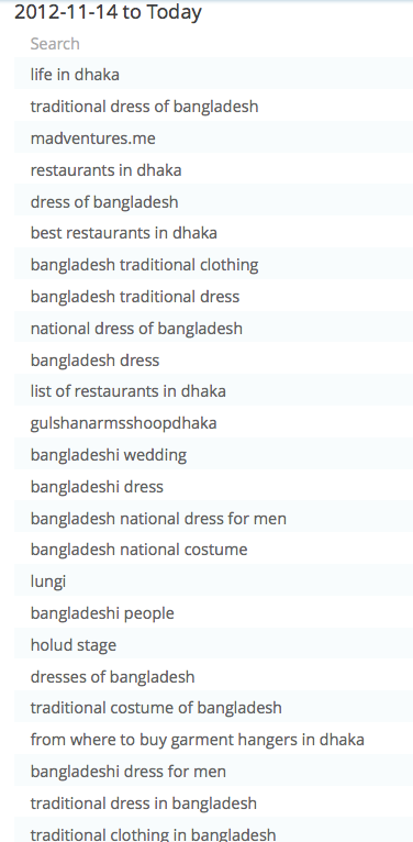 Top search terms November 2012 - November 2013
